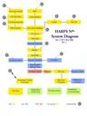 HARPS_System_Diagram_II.jpg